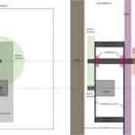 2-schema-getriebe